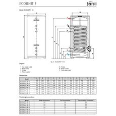 Kombi.boiler. ECOUNIT F 150-1C